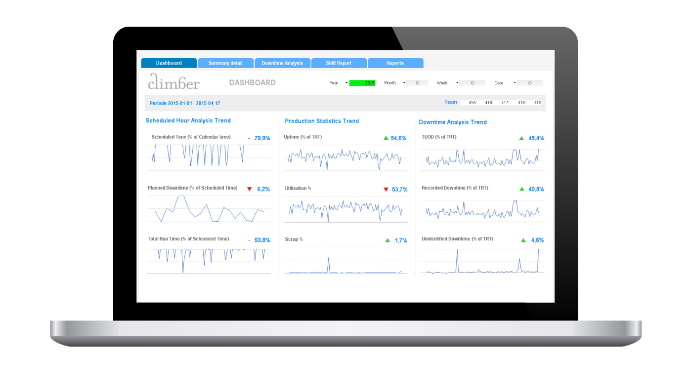 QlikView Beslutsstöd är det ledande verktyget för dataanalys
